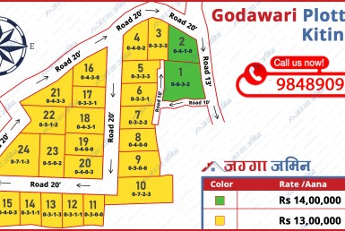 trace of plotting in godawari