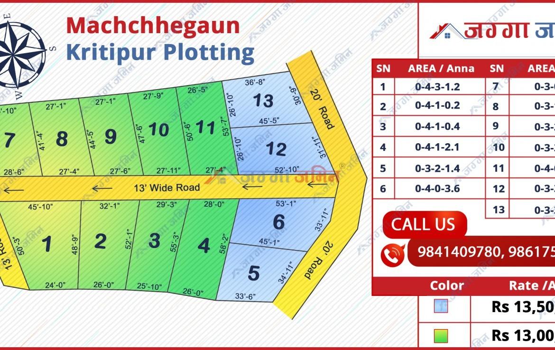 plotting trace in kritipur